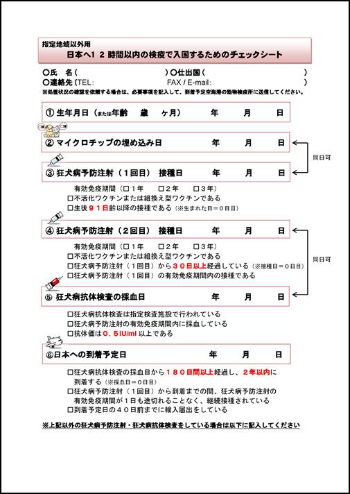 輸入 申告 書 英語