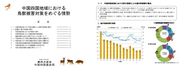 中国四国地域鳥獣被害対策めぐる情勢