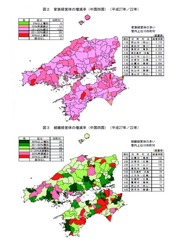 中国四国地域の農業構造本文イメージ2