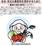 安全・安心な農産物を提供するために~農薬の適正使用について~