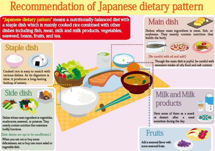 Japanese Food Menu Pdf
