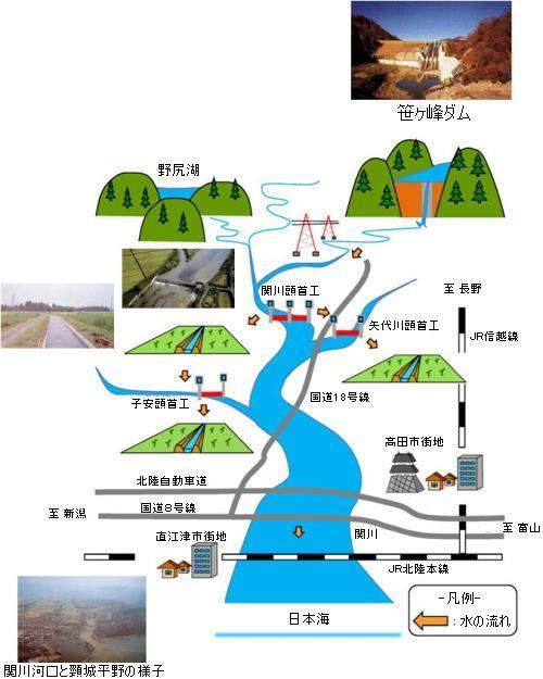 笹ヶ峰ダム(概略図)