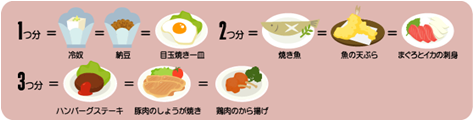 主菜の料理例イラスト