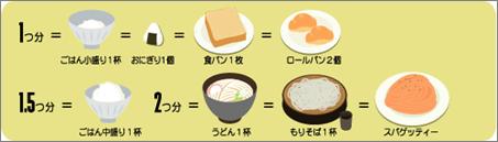 主食の料理例イラスト