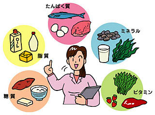 「ミネラル食品写真フリー」の画像検索結果