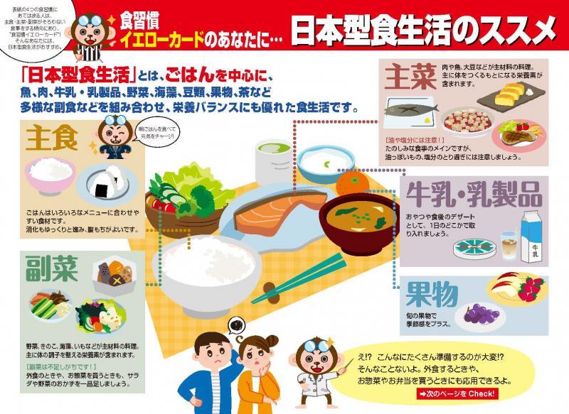「日本型食生活」のススメ