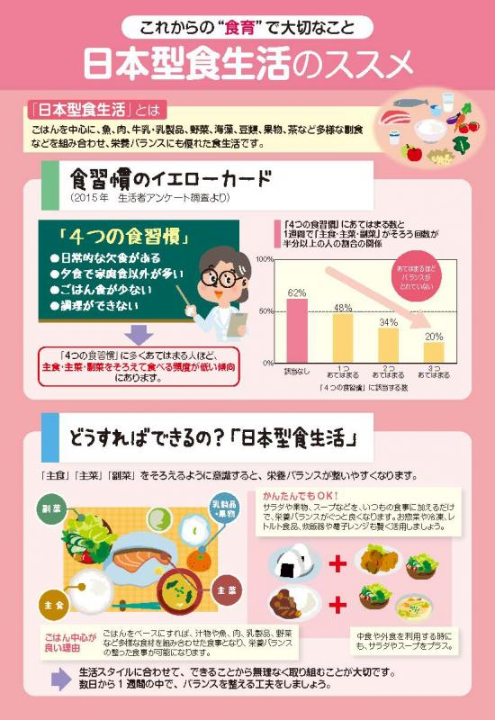 これからの食育で大切なこと表
