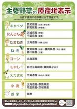 主要野菜の原産地表示