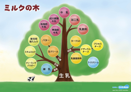 milk-tree