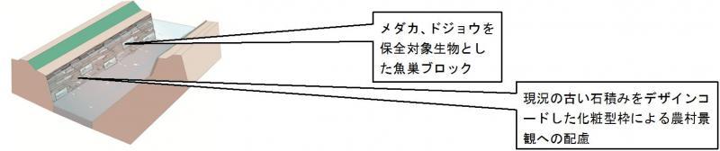 07環境_イメージ1