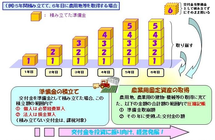 jyunbikin-image