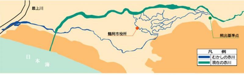 赤川の流路の変遷
