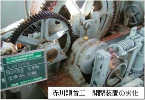 赤川頭首工開閉装置の劣化