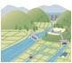 農業農村整備の施策情報