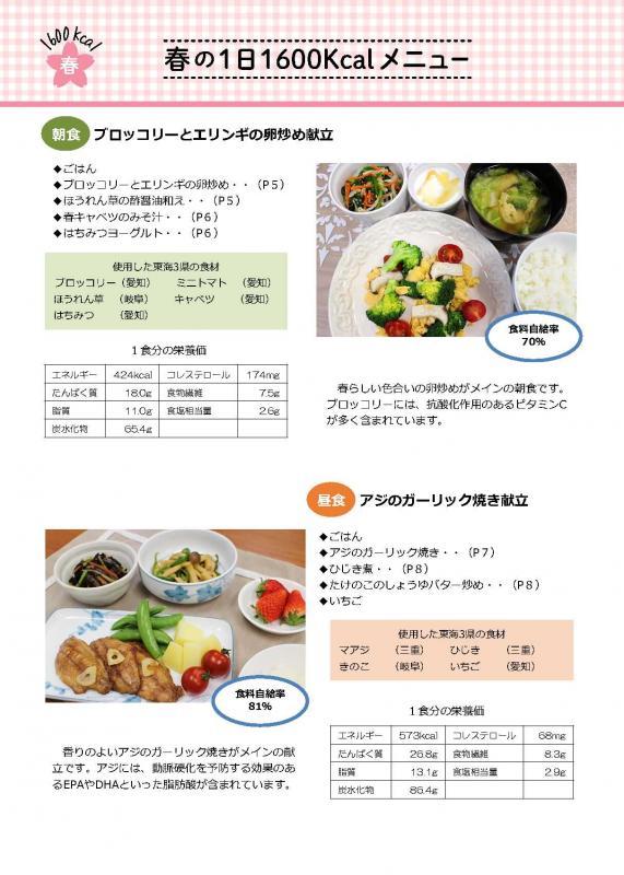 メニューブック1600kcal朝食